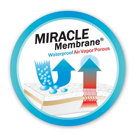 Miracle Membrane Icon
